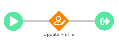 Update Profile